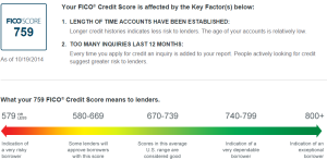 Free monthly FICO 08 score